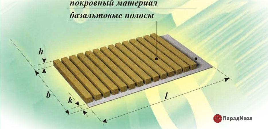 Шумоизоляцией потолки с ижевск натяжные